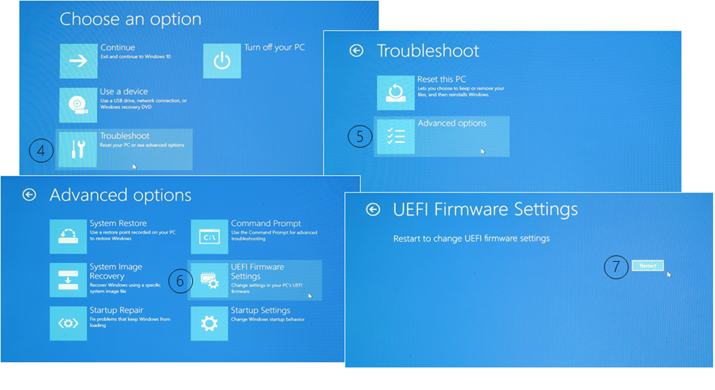 An Introduction of UEFI Secure Boot and Disk Partitions in