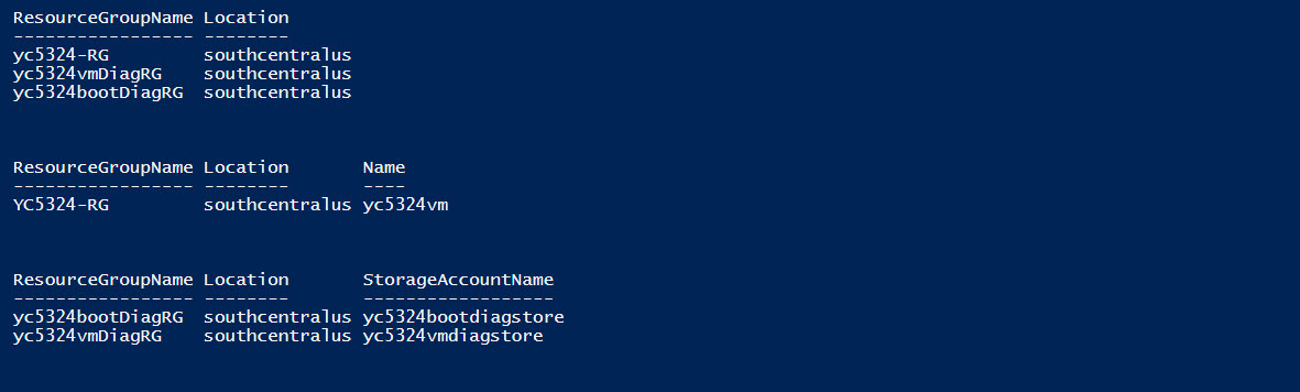 VM, Diagnostics, and Boot Diagnostics deployed with individual resource groups